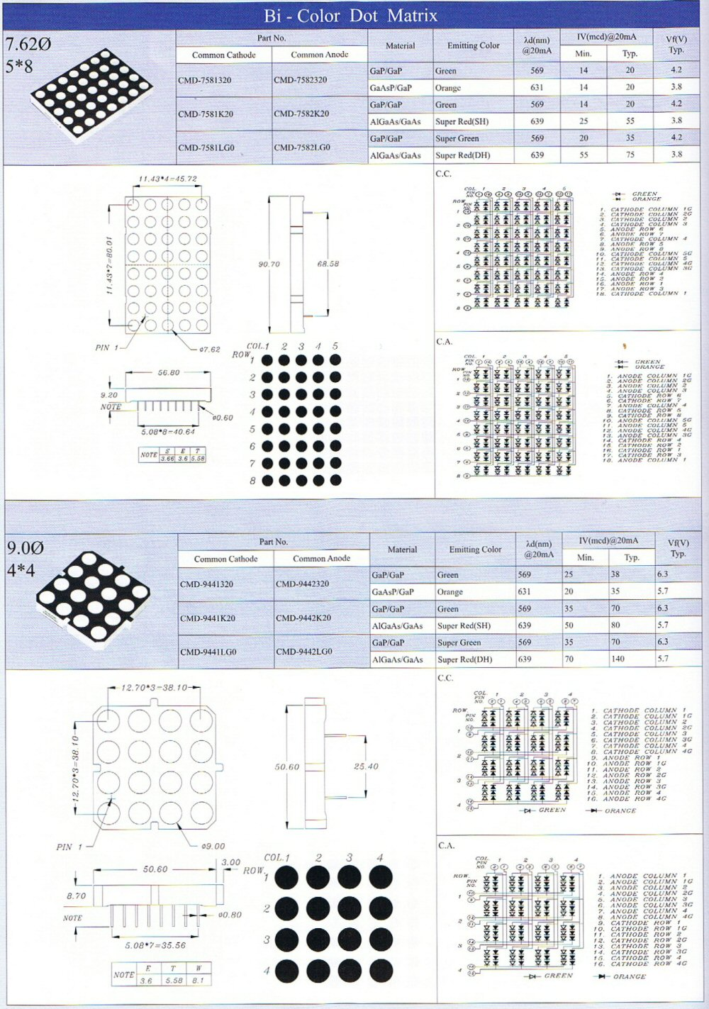 bi_color_dot_matrix_display7.jpg