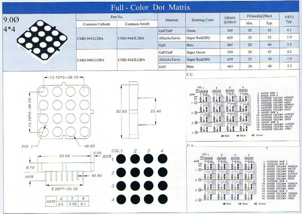 bi_color_dot_matrix_display9.jpg