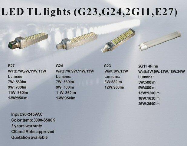 G23_G24_2G11_LED_tl