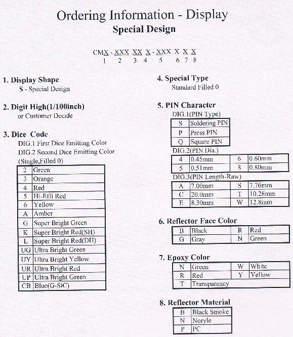 info_led_display_special_design