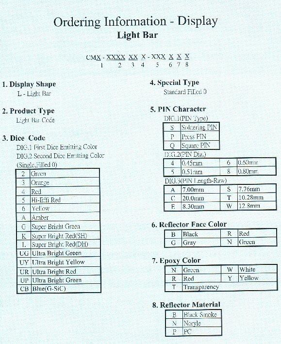 info_light_bar
