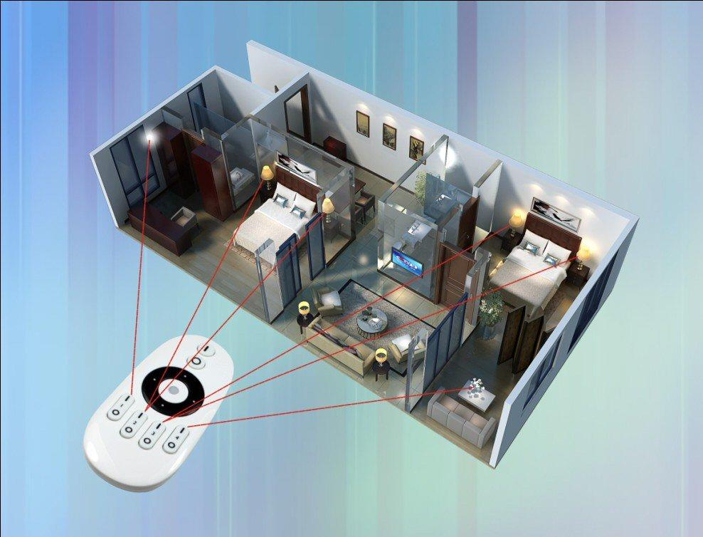 lampen met remote control 2