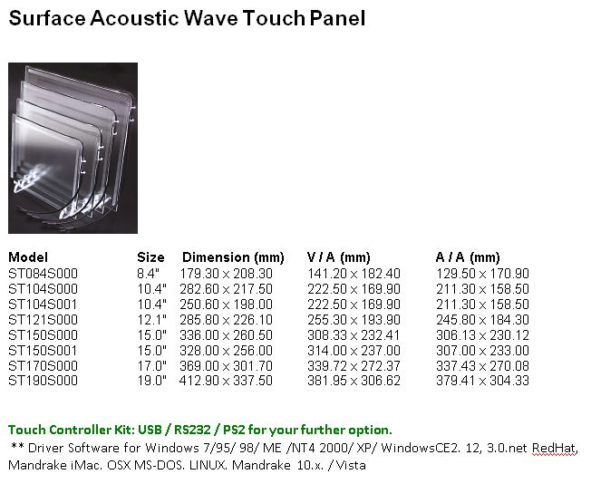 touchscreenpanel3
